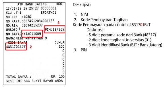 11. Jika proses bayar UKT Unsoed sukses maka ATM akan mencetak bukti pembayaran seperti contoh di bawah ini.