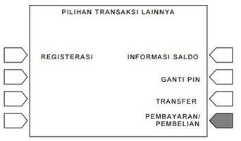 4. Pilih Menu Pembayaran