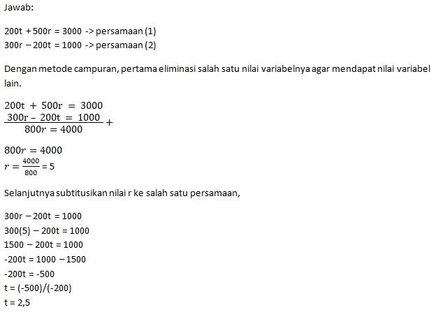 Contoh Soal SPLDV Campuran