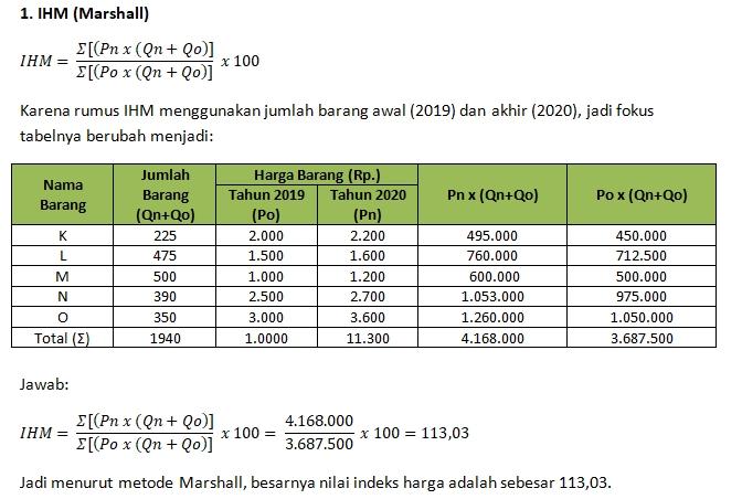 Jawaban Contoh Soal Indeks Harga IHM