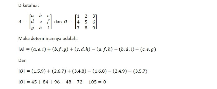 Memahami Contoh Determinan Matriks Mudah