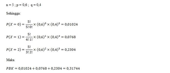 Jawaban Contoh Soal Distribusi Binomial Kumulatif 3