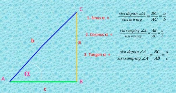 Contoh Trigonometri Perbandingan