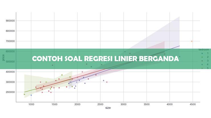 Contoh Soal Regresi Linier Berganda