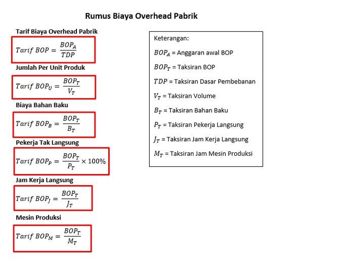 Rumus Biaya Overhead Pabrik BOP