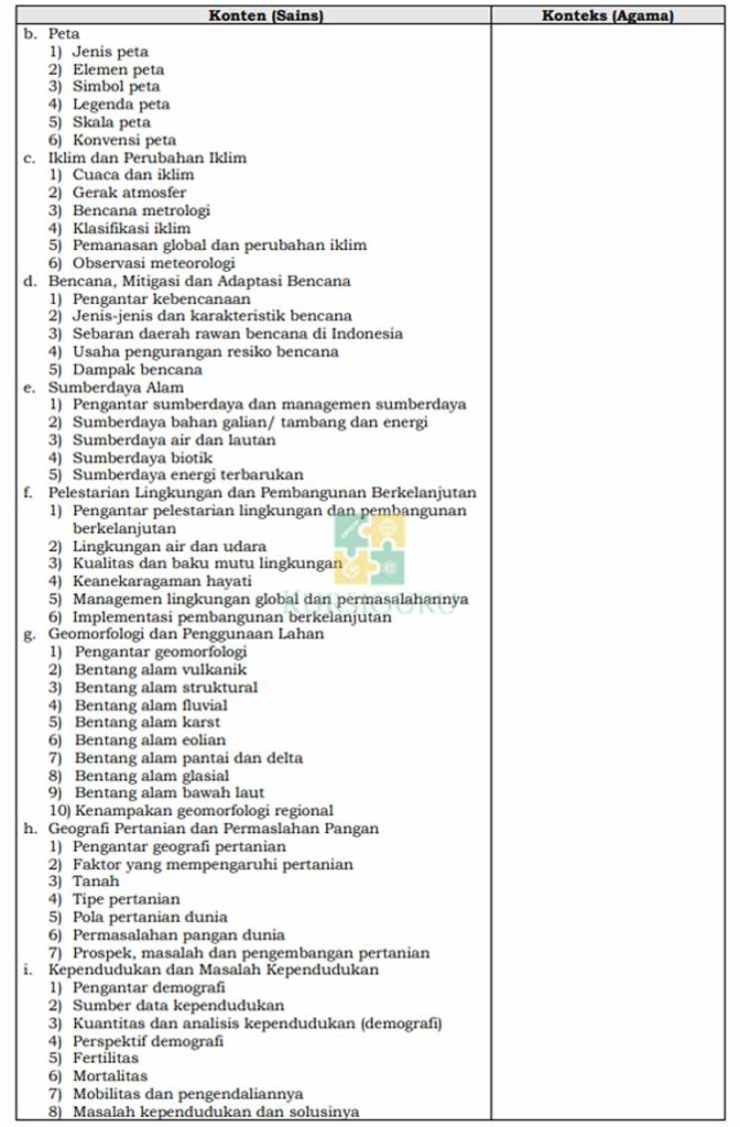 Materi Soal Kompetisi Sains Madrasah 2021 SMA MA 5