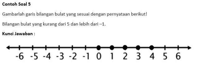 Contoh Soal 5 2