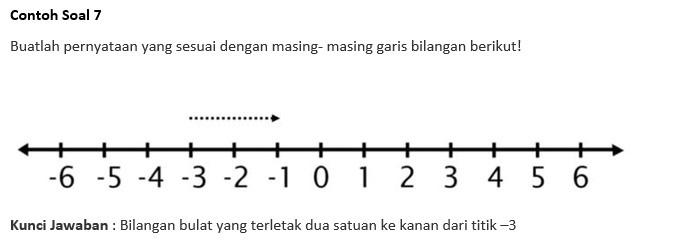 Contoh Soal 7 2