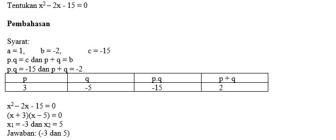 Contoh Soal Persamaan Kuadrat (2)