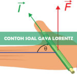 Contoh Soal Gaya Lorentz